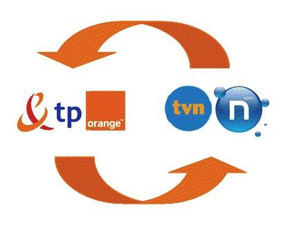 TVP i TVN