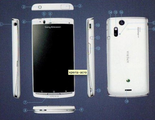 Sony Ericsson Acro- specjalna wersja modelu Arc