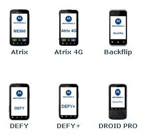 Nadchodzi nowa wersja wytrzymałego smartfona Defy- Motorola Defy+
