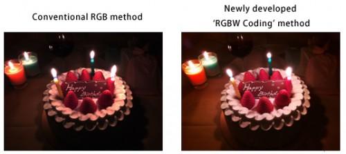 Nowe sensory CMOS od Sony