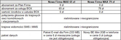 Wersja dla klientów przenoszących numer i przedłużających umowę.