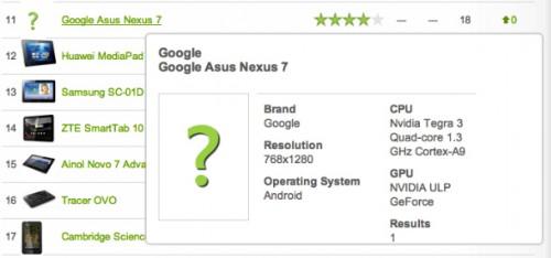 Google Asus Nexus