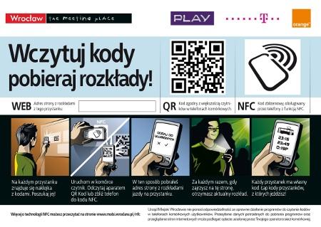 Kody NFC