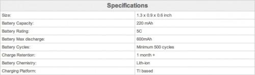 Fuel: specyfikacja