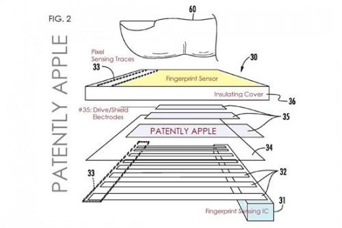 Apple ma patent na czytnik linii papilarnych