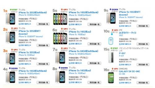 japonia iphone