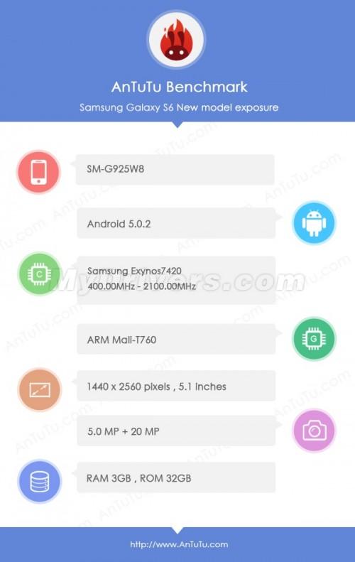 Galaxy S6 projekt