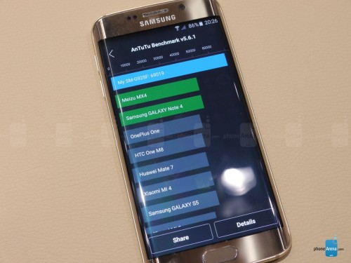 Galaxy S6 benchmarki