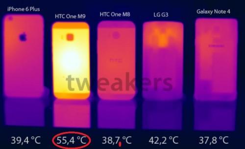 HTC One M9 przegrzewa się