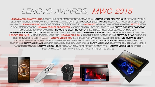 Lenovo zdobywa nagrody na MWC