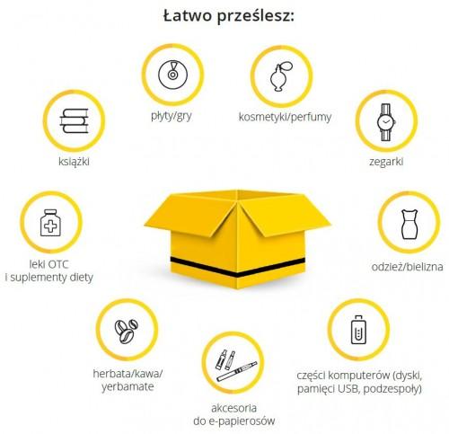E-commerce Polecony InPost