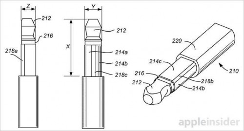 Apple patent na cienki jack