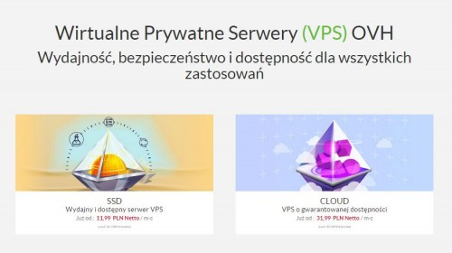 OVH - serwery VPS SSD i Cloud