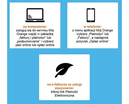 Orange - iPhone 6 za płatność elektroniczną