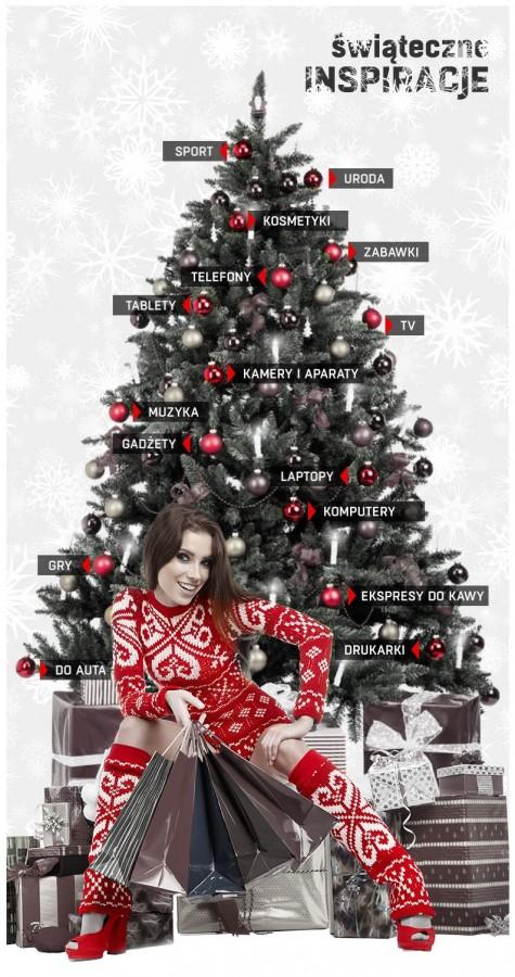 Poradnik idealo na udane świąteczne prezenty