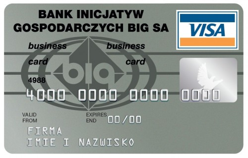 25 lat kart płatniczych w Polsce