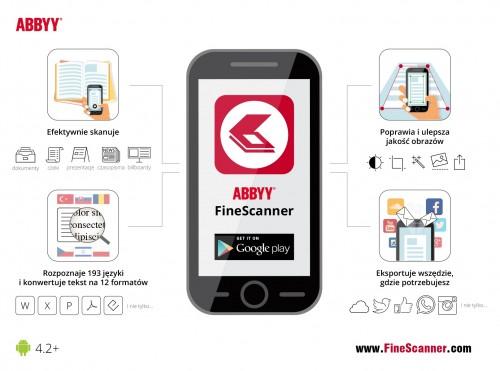 ABBYY FineScanner App