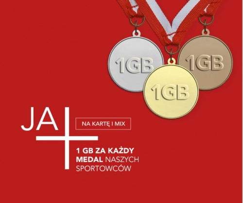 Gigsy za medale Polaków na Paraolimpiadzie
