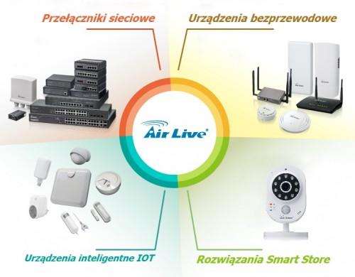 Airlive - Internet Rzeczy