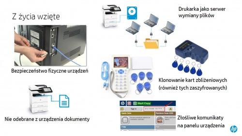 HP - drukarki
