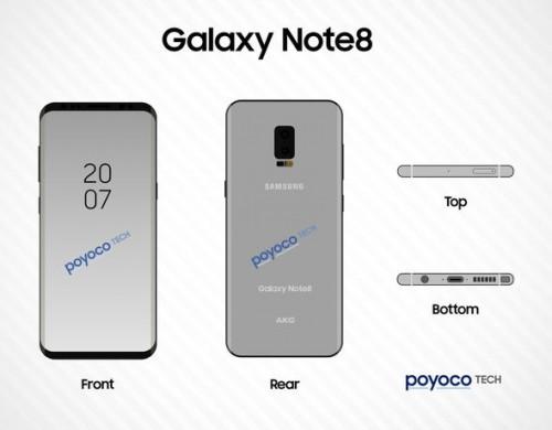 galaxy note 8 data premiery 2017-06-13