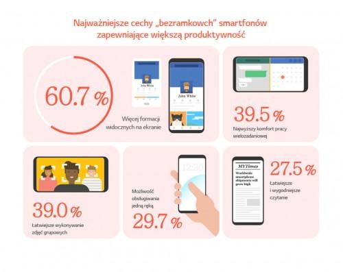 W poszukiwaniu smartfona idealnego