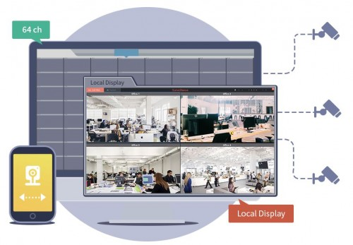 Surveillance Center 2.7
