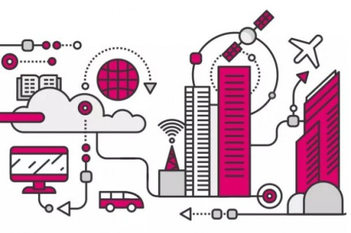 T‑Mobile Smart City