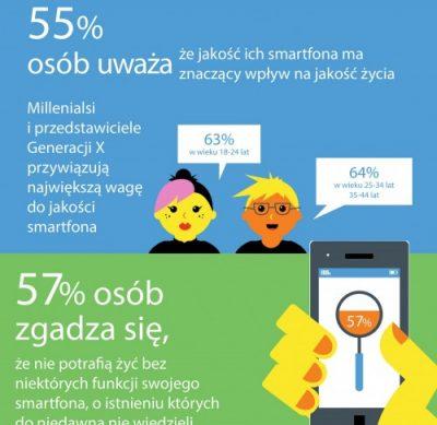 Motorola Global Mobile Value Index