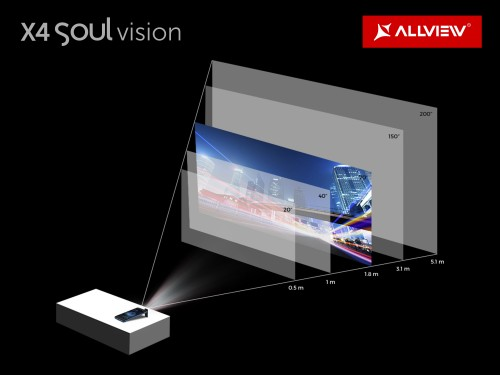 Allview X4 Vision
