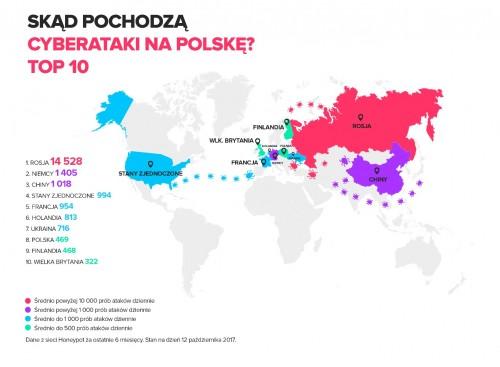 F-Secure - cyberataki na Polskę
