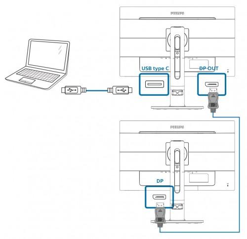 Philips - poradnik USB-C