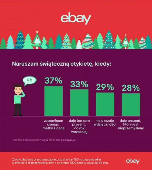 eBay - prezent na Święta