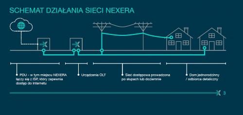 Nexera Holding
