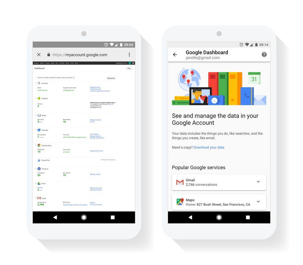 Panel Google przed i po aktualizacji