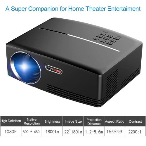 Projektor GP80