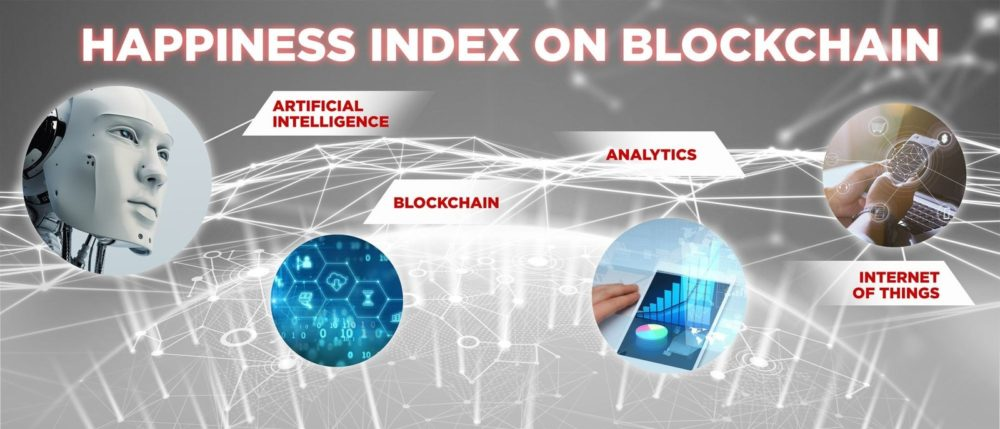 Avaya Happiness Index