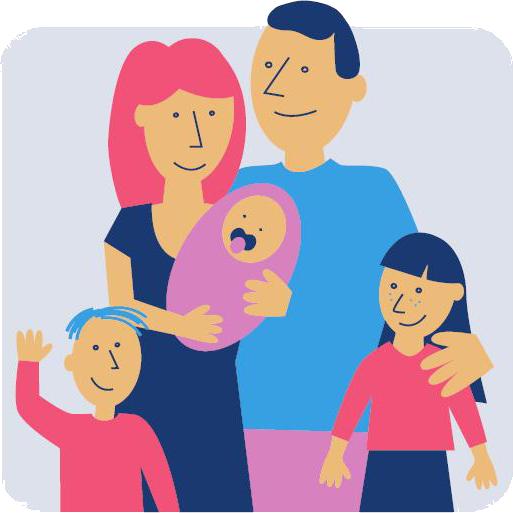 karta rodziny