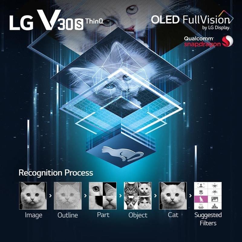 LG - strategia dla produktów Mobile