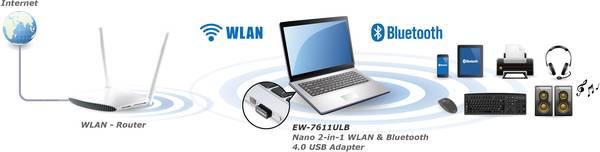 EW 7611ULB