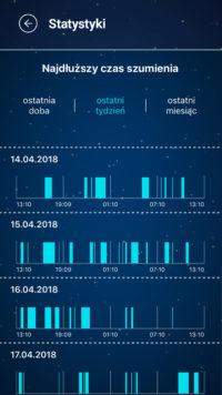 aplikacja whisbear   statystki wykresy