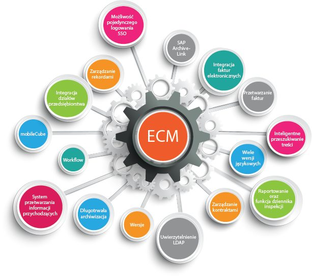 ECM Photo