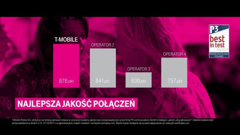 T Mobile Najlepsza jakość połączeń