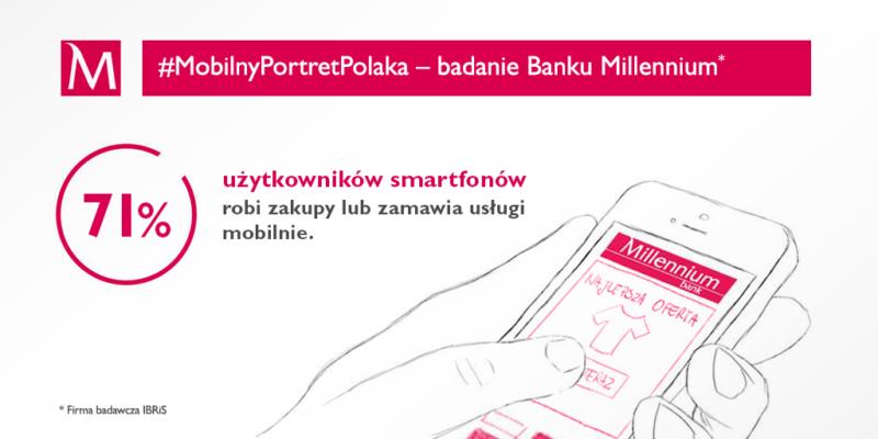 #MobilnyPortretPolaka Bank Millennium cz. 4