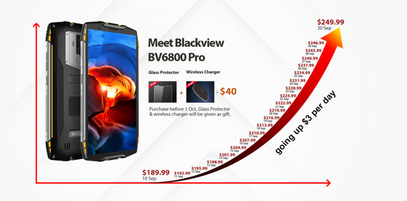 Blackview BV9600 Plus 4
