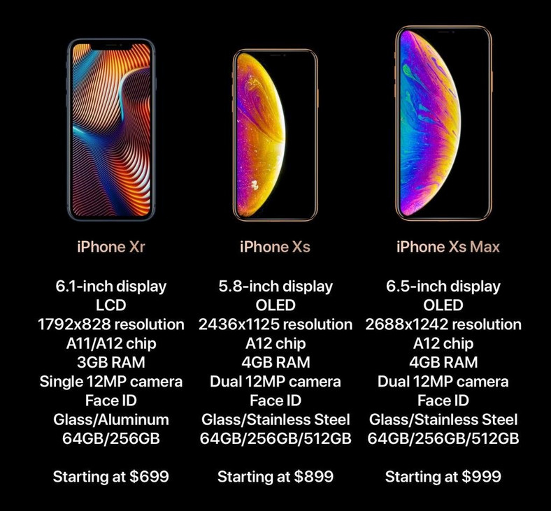 iphone9 spec
