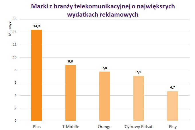 telekomunikacja2
