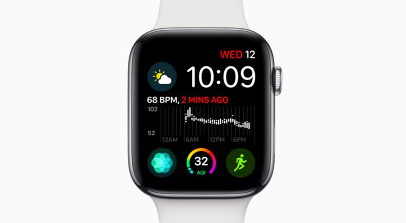 Apple Watch Series 4 zmiana czasu