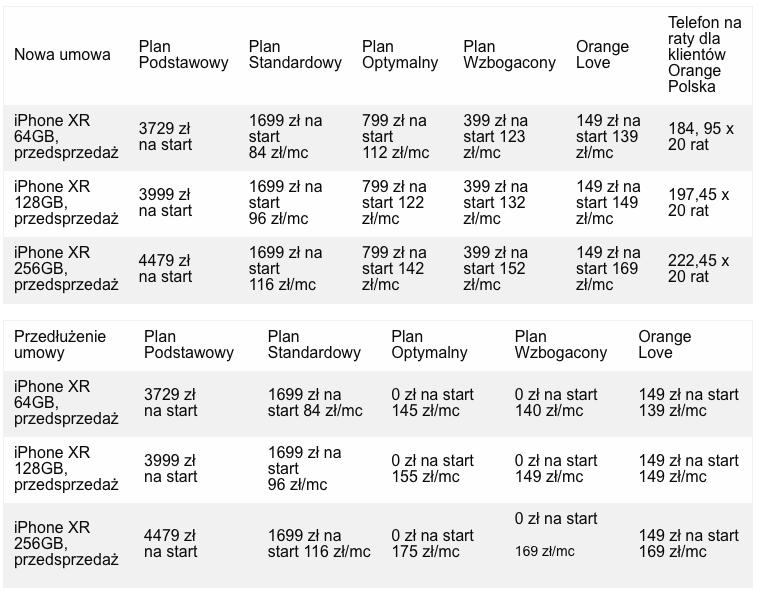 ceny iPhone XR w poszczególnych planach taryfowych, dla nowych oraz przedłużających umowę klientów.