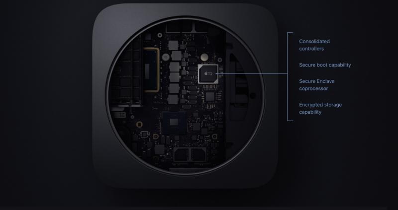 Mac mini 2018 apple